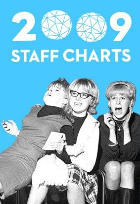 Staff Charts 2009